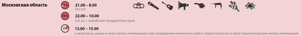 Закон о тишине в Московской области.